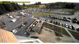 High-Resolution Surveillance: The Importance of Lens Selection