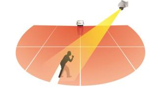 Optex Redscan RLS-3060H Laser Detector