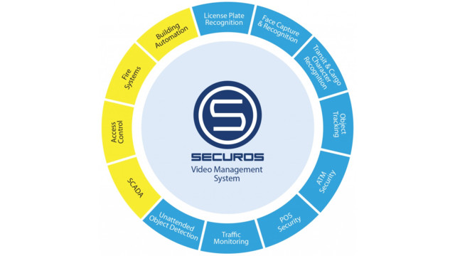 ISS introduces SecurOS TrafficScanner