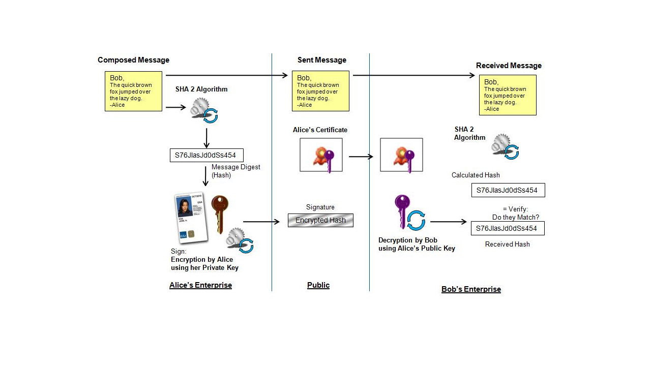 Second generation ficam pacs are fast evolving securityinfowatch xflitez Gallery