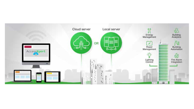Accessxpert Security Management System From Schneider Electric
