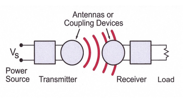 Wireless Power Transfer For Access Control Applications