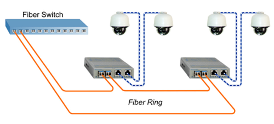 Poe on Ip Camera Work Diagram