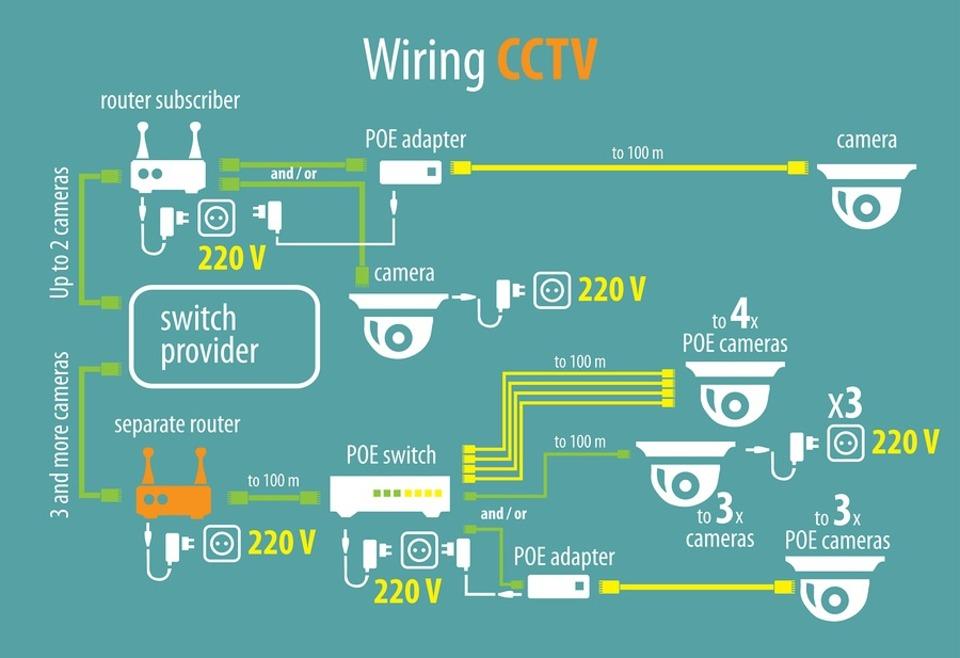 ONVIF drives industry standards evolution
