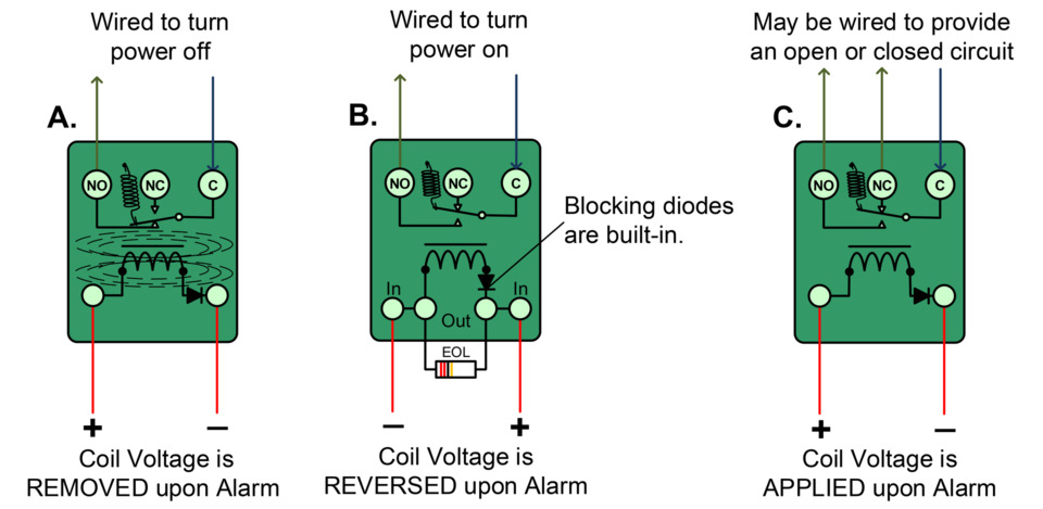 More on Relays Gate Safety Relay Wiring on