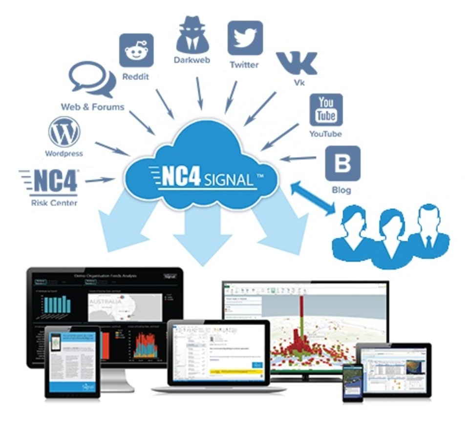 NC4 NC4 Signal Open Source Intelligence Analytics and