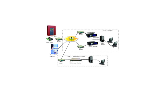 current trends in fire alarm communication technologies 1231868784301 10492981 jpg