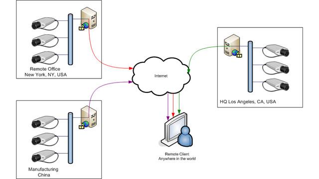 distributed_10475136.jpg