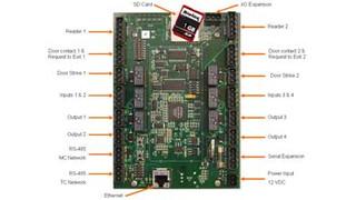 Sielox debuts new access controller