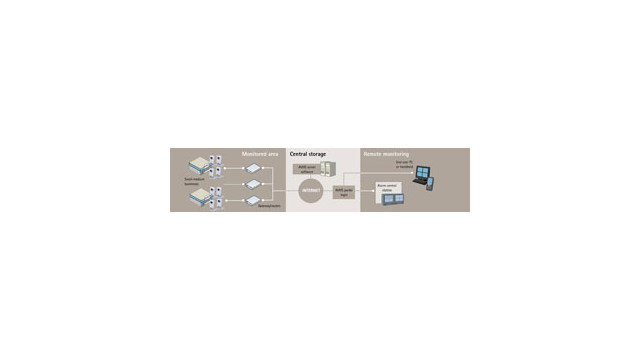 Configurationforremotevideohosting.jpg_10496634.jpg