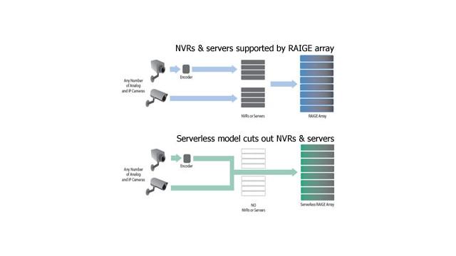 ServerlessModelComparison.jpg_10494192.jpg