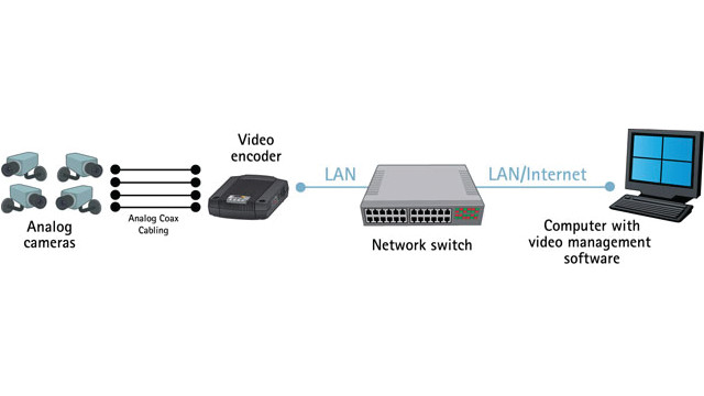 video-encoder-based-network-diagram.jpg_10492205.psd