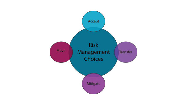 Risk_10523727.jpg