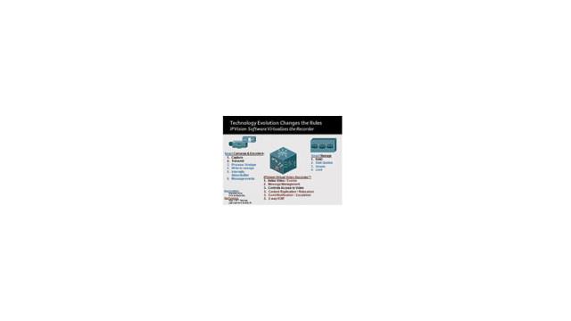 IPVision-Software_10523470.jpg