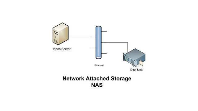 network-attached.jpg_10523642.jpg