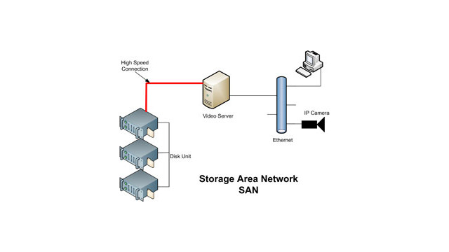 storage-area-network2.jpg_10523641.jpg