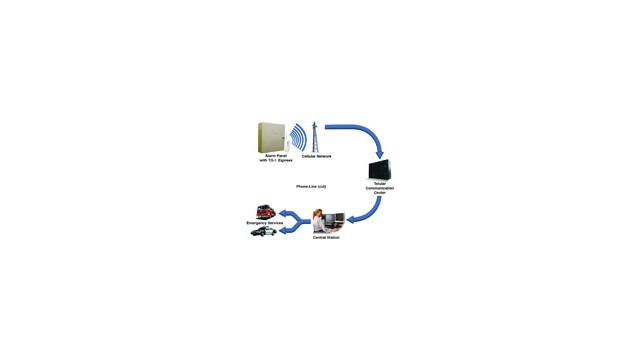 Telguard_10518059.psd