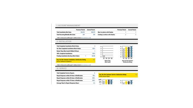 StanleyCSS-performance-scoreboard.jpg_10487705.jpg