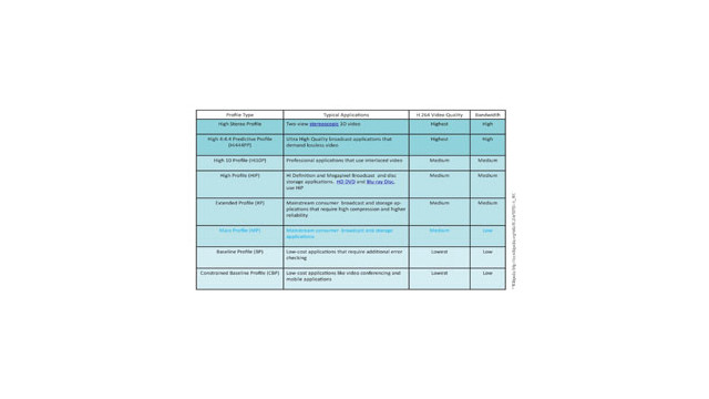 SIDEBAR-CHART---h264_10514593.psd