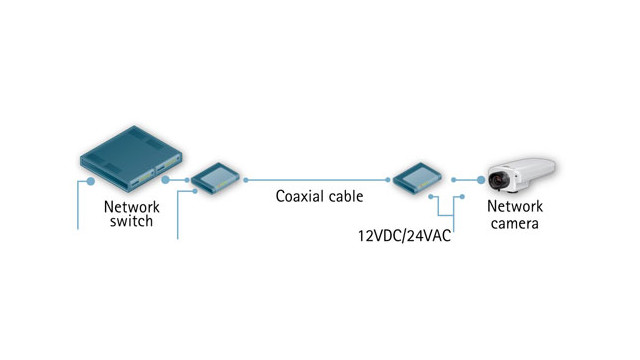 wiring diagram for ethernet socket a review of technologies for extending ip video eye diagram for ethernet #5