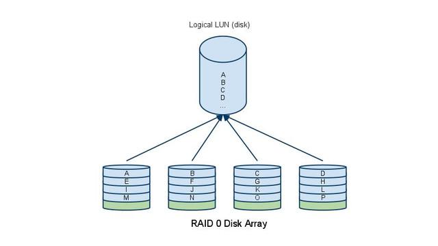 RAID0.jpg_10474622.jpg
