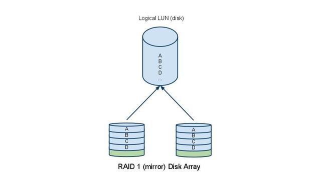 RAID1.jpg_10474624.jpg
