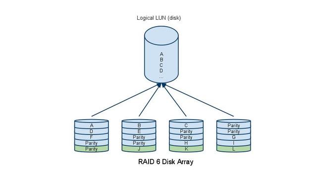 RAID6.jpg_10474625.jpg