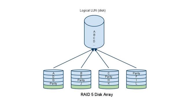 RAID5.jpg_10474623.jpg