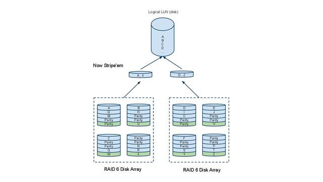 RAID60.jpg_10474628.jpg