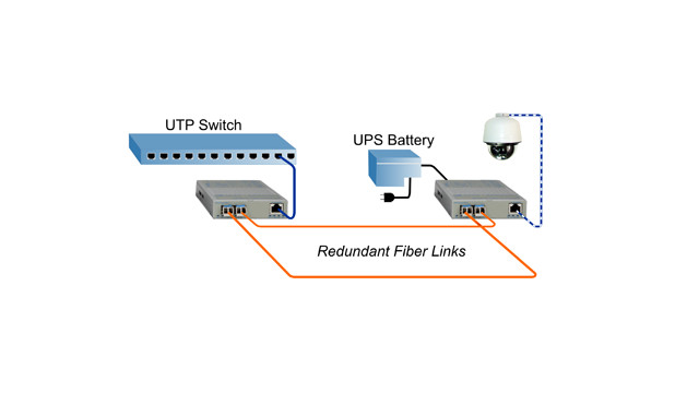 How fiber optic technology works with PoE media converters ...