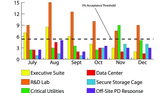 metrics_graphic_march2011_10239710.eps