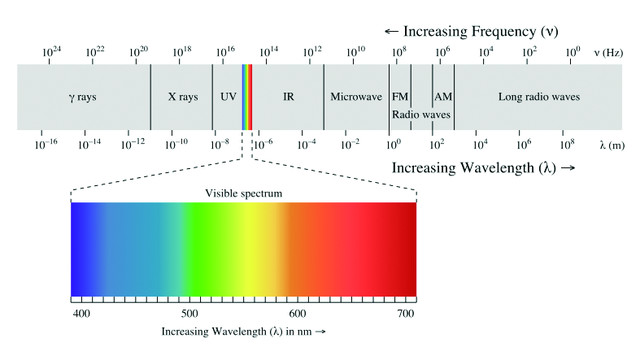 em_spectrum_10239978.png