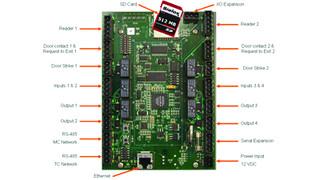 AC-1700 access controller