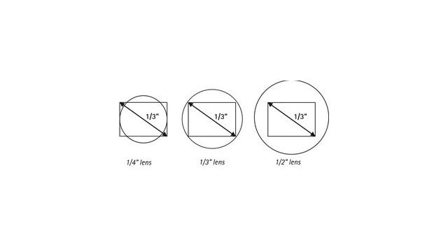 lenssensorillustration.jpg_10531723.jpg