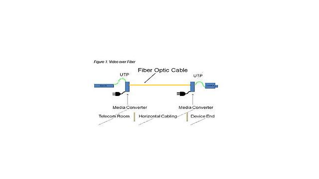 video-over-fiber.jpg_10524061.jpg