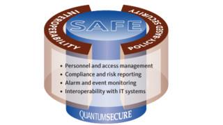 SAFE Software Suite