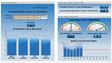 Nextiva Video Business Intelligence