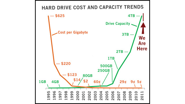 hard_drive_cost_and_capacity03_10457209.psd