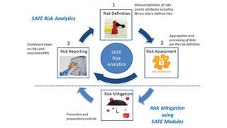 Quantum Secure SAFE Analytics Suite