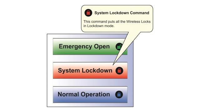 emergencycommandsimage3112_10645293.psd
