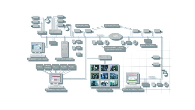 safenetdiagram_10637172.psd
