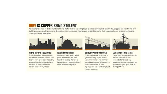 CopperTheft2.jpg