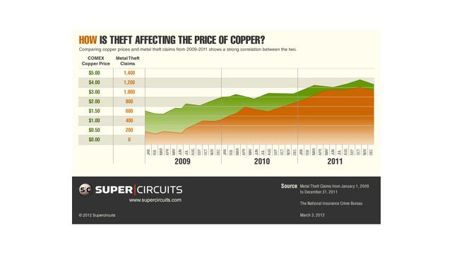 CopperTheft4.jpg