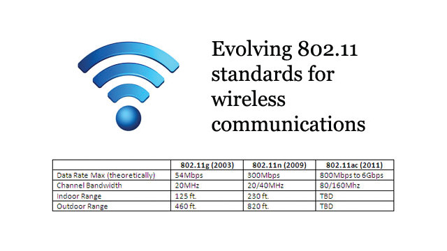 80211-wireless-standards_10722618.psd