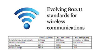 IT trends impacting IP video: The 802.11ac wireless standard