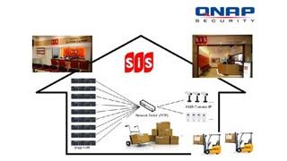 SiS Distribution deploys network video storage solution