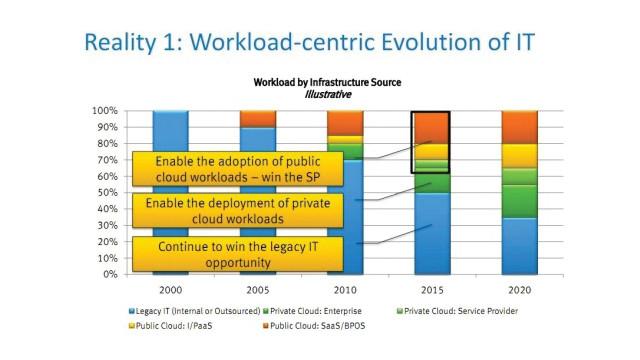 EMC-Cloud-Graphic.jpg