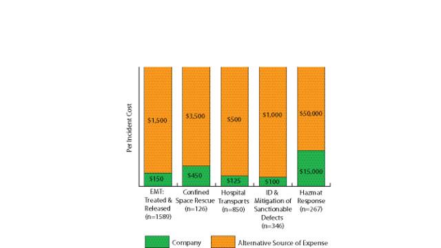 metrics-graphic-august-2012_10754477.eps
