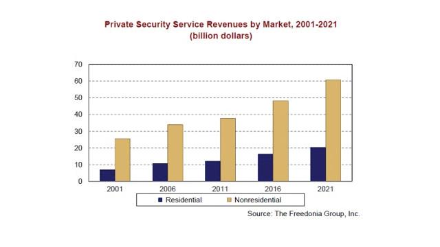 freedonia-group-private-securi_10826462.psd