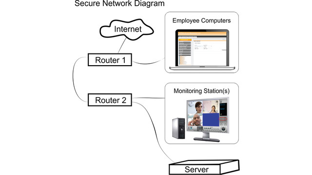 monitoringcenterdiagram_10854225.psd